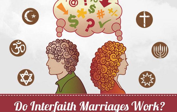 Inter Religion Marriage Problem